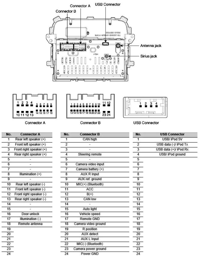 kia forte sx 20082018 car stereo pinout diagram