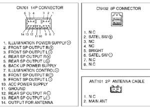 Subaru GX201LH pinout diagram @ pinoutguide