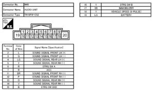 Nissan Qashqai CY11C Head Unit pinout diagram