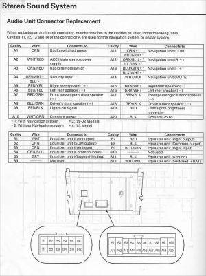 Acura 2002 TL Head Unit pinout diagram @ pinoutguide