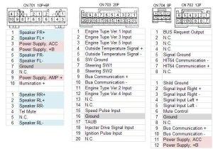 Toyota CQTS7471A Head Unit pinout diagram @ pinoutguide