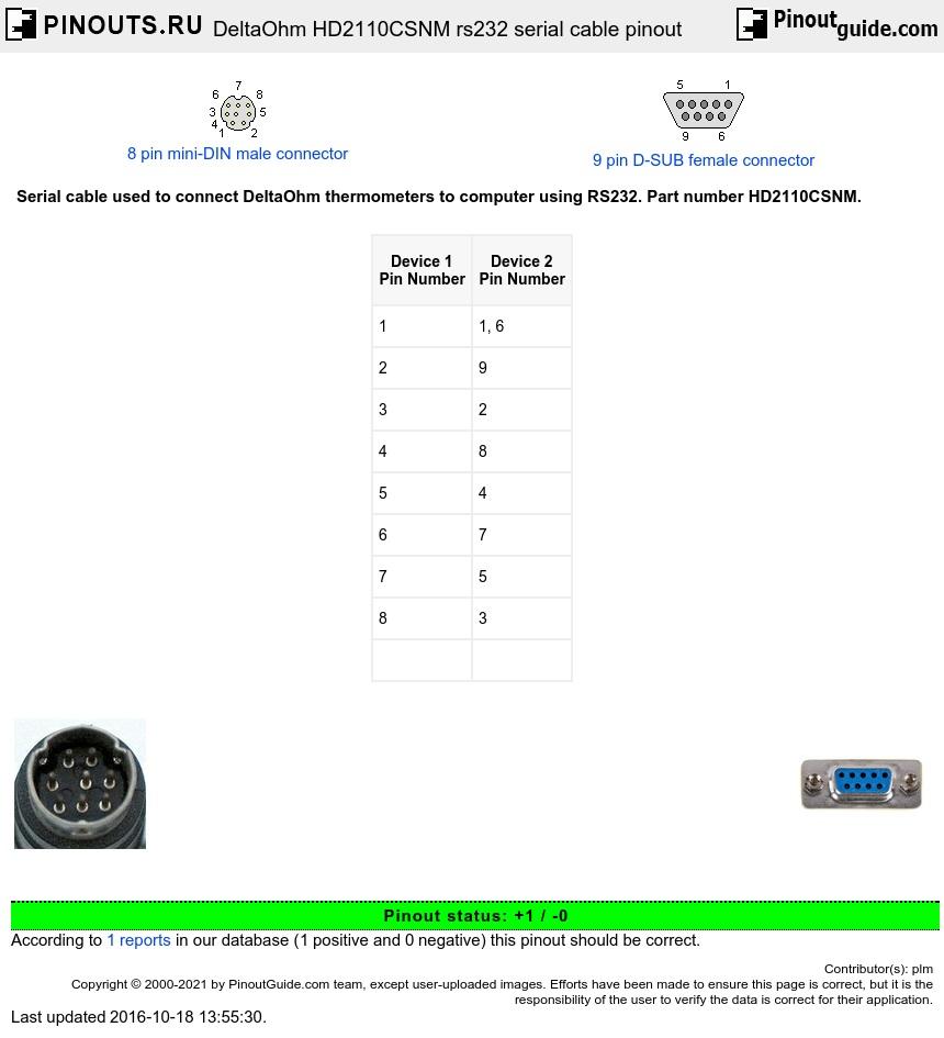 Groovy Serial Cable Wiring Diagram 9 Wiring Diagram Schematics Wiring 101 Vieworaxxcnl