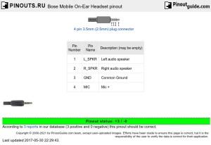 Bose Mobile OnEar Headset pinout diagram @ pinoutguide