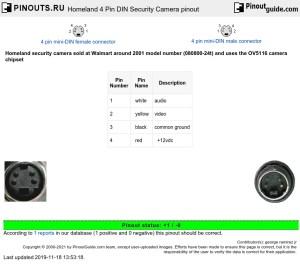 Homeland 4 Pin DIN Security Camera pinout diagram