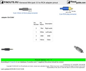 Kenwood Minijack 35 to RCA adapter pinout diagram