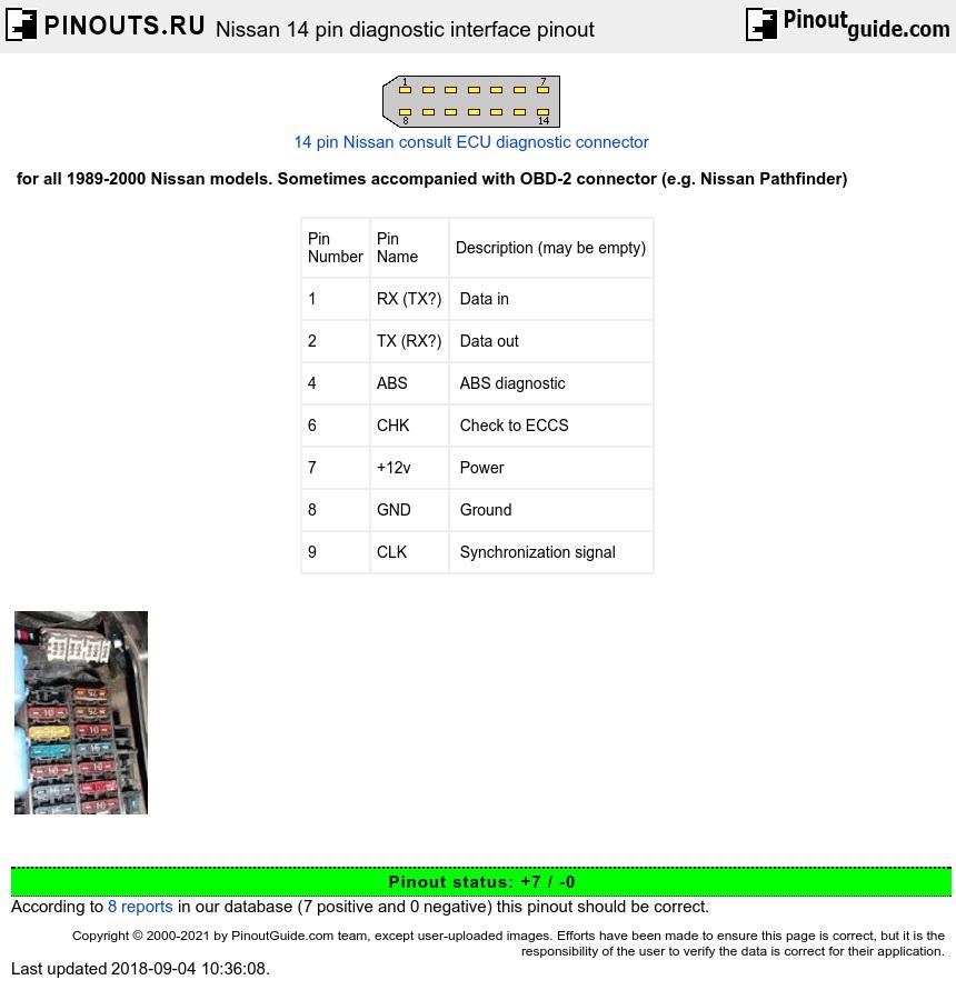 nissan_14pin_diag?resize\\\\\\\=665%2C557 1492 aifm8 f 5 wiring diagrams wiring diagrams  at bayanpartner.co