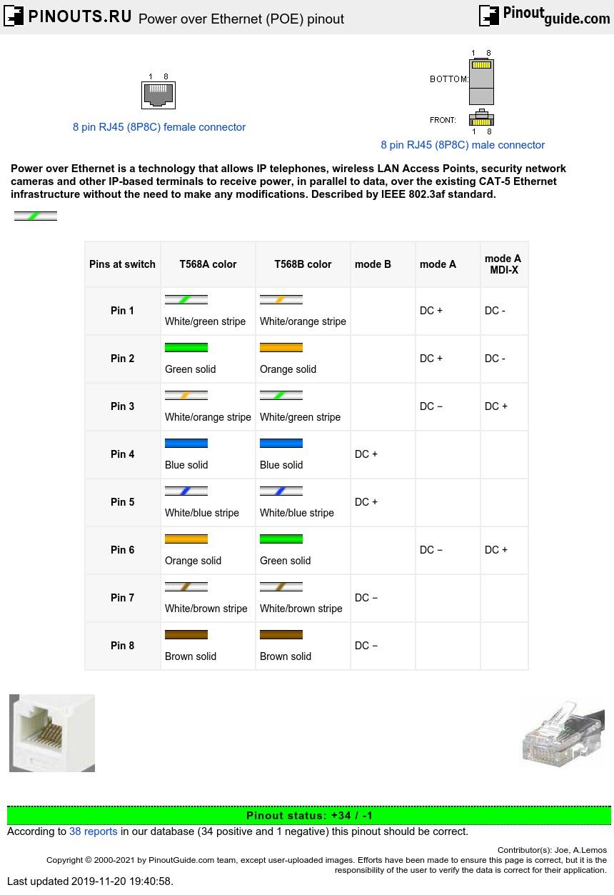 M12 To Rj45 Wiring Diagram Diagram Wiring Diagrams For Diy Car – Jack Wire Diagram 8 Pin