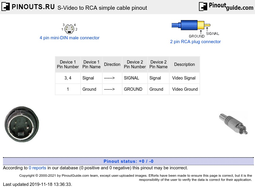 S Video To Rca Simple Cable Pinout Diagram Pinoutguide