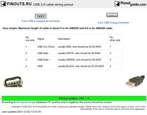 Usb 2 0 Cable Wiring Diagram  Wiring Diagrams Value