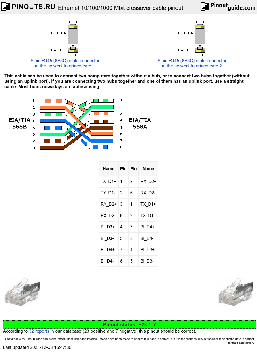 M12 To Db9 Wiring Diagram - Wiring Diagram Article Male M Wiring Diagram on