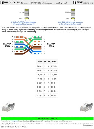 Ether 101001000 Mbit crossover cable pinout diagram