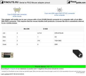 Serial to PS2 Mouse adapter pinout diagram @ pinoutsru