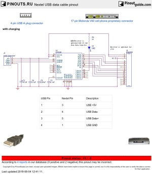 Nextel USB data cable pinout diagram @ pinoutsru