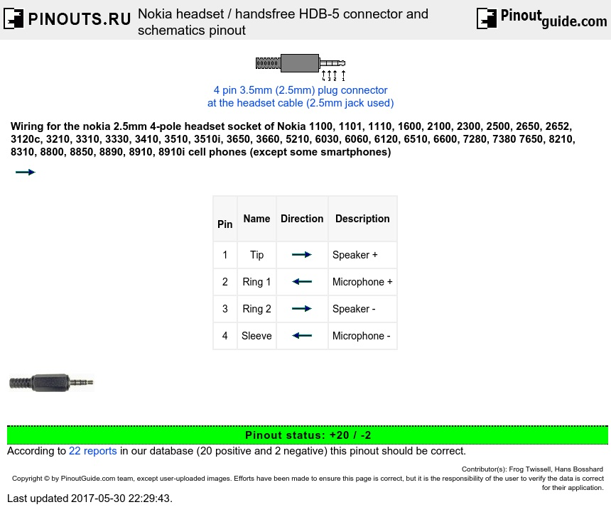 nokia_headset?resize\\\\\\\=665%2C440 cell phone headset wiring diagram stereo jack wiring diagram Ear Force PX21 at virtualis.co