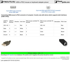 USB to PS2 mouse or keyboard adapter pinout diagram