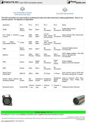 Professional audio  entertainment devices 5 pin XLR connector pinout diagram @ pinoutsru