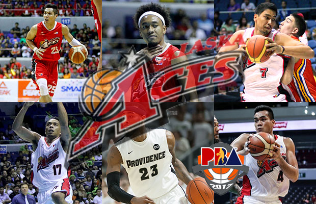 Alaska Aces Roster - 2017 PBA Governor's Cup