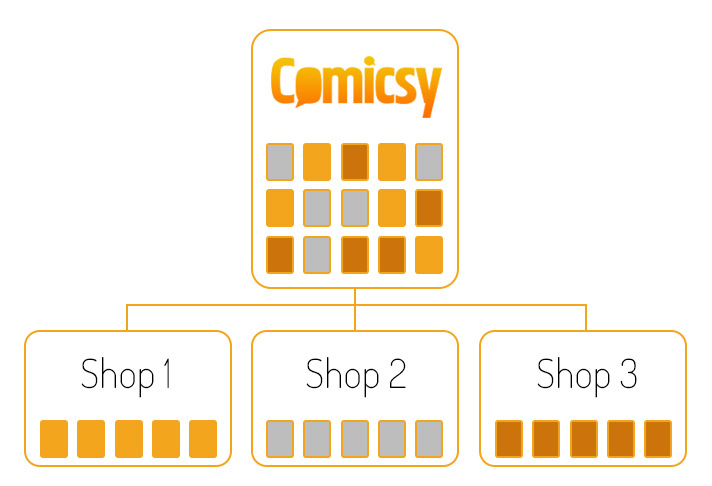 comicsy-map