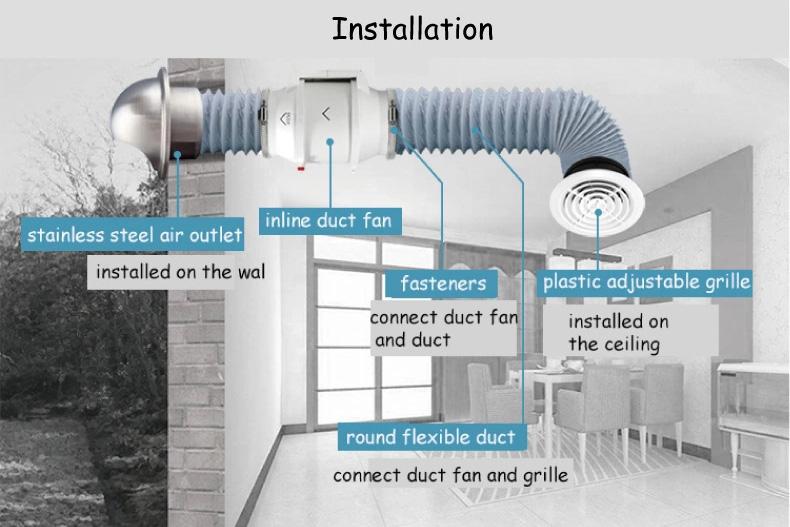 ventilation inline fan blower exhaust