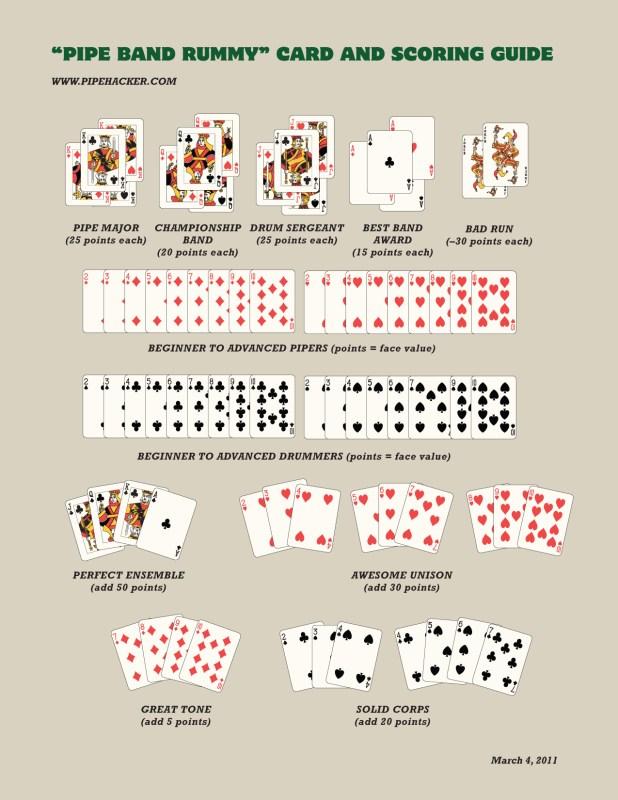7 Card Rummy Scoring Giftsite