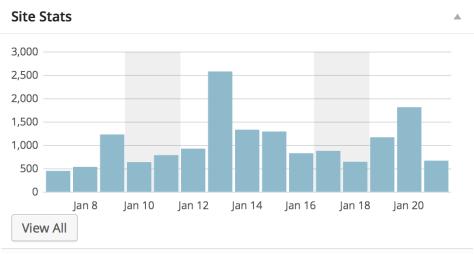 pipingpress stats Jan 8 -20