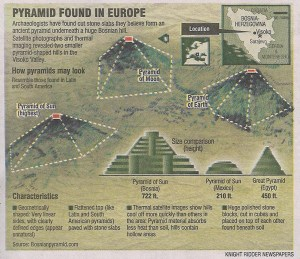 Pyramids found in Europe