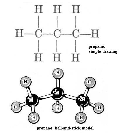 Pharmaceutical Organic Chemistry | Ismail Mortada Medical Blog