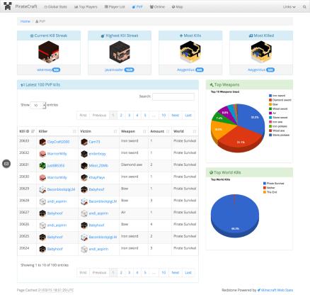 Minecraft Web Stats - PVP