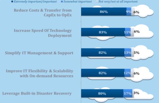 cloud-computing-hedge-fund