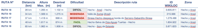 TABAL Z HECHO ANSO 2013-05-18 a las 20.04.19