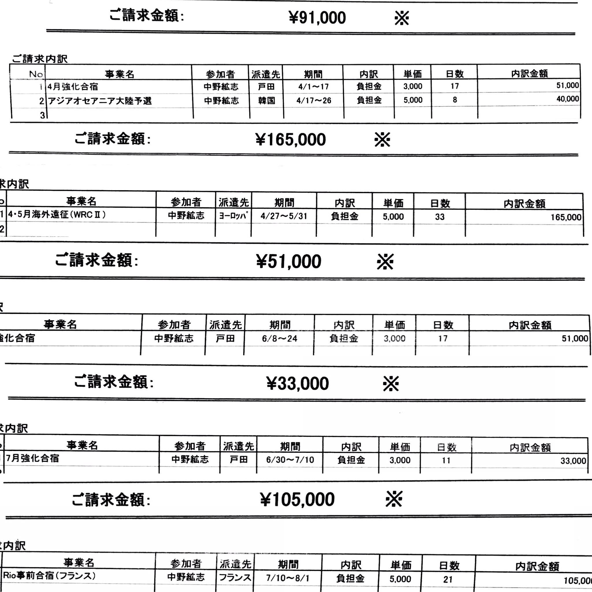 41f7f752-f178-4c2a-a731-e00520b68f89
