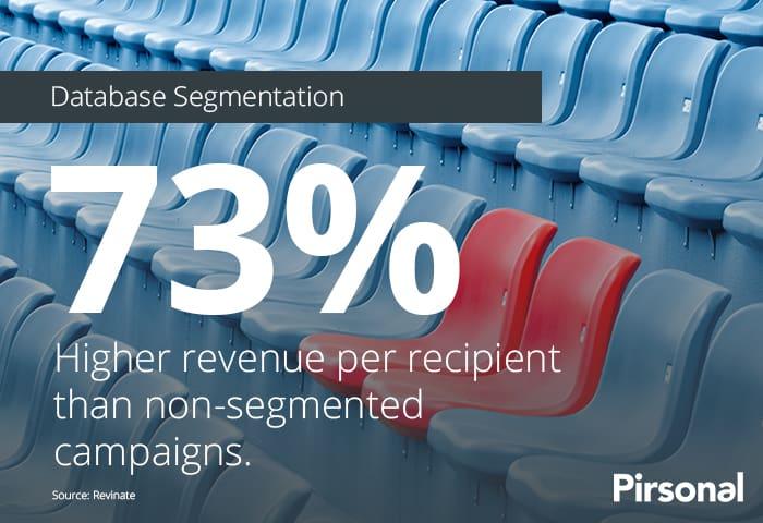 Segmentación de Email Marketing