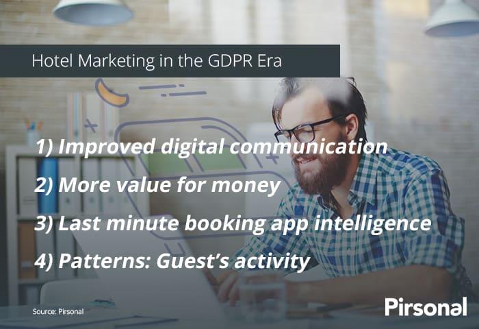 Infographic: Hotel Marketing In the GDPR Era