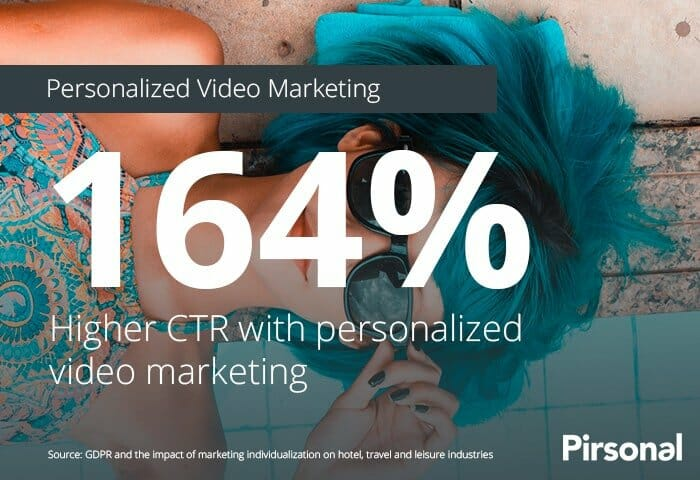 Personalized Video App for Marketing