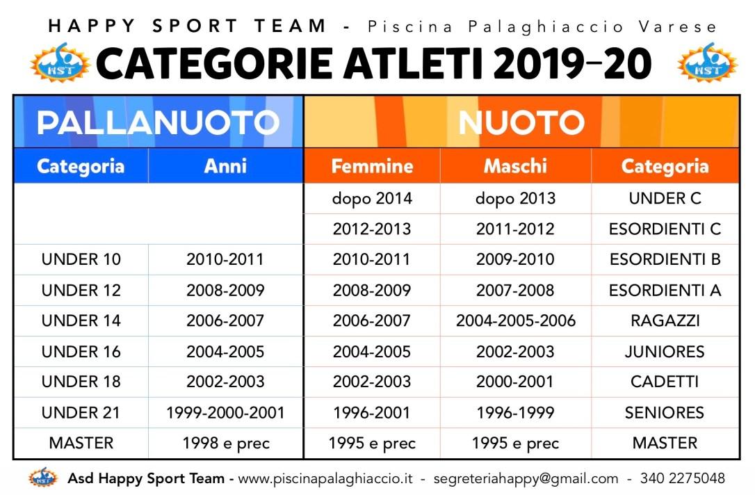 categorie ATLETI 19-20