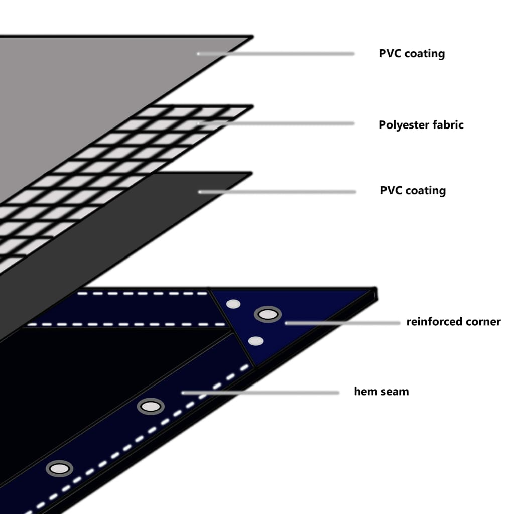 Prelată, gri, 1,5 x 20 m, 650 g / m²
