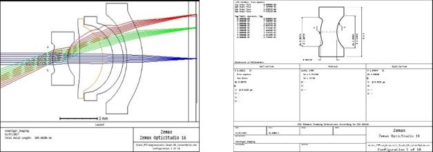 Design optique camera