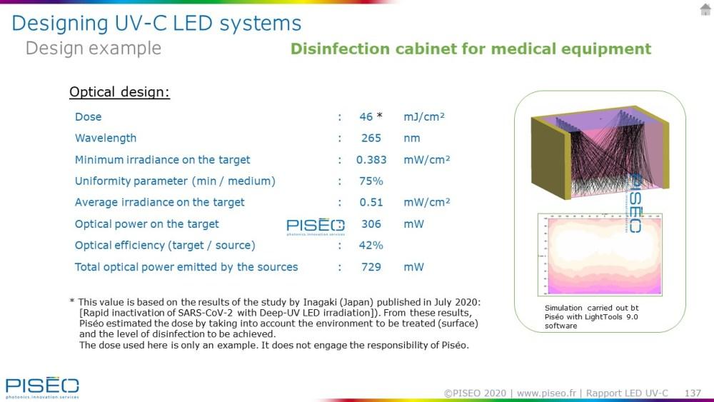 LED-UVC system conception
