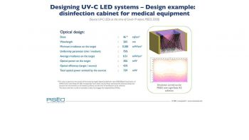 UV LEDs & coronavirus