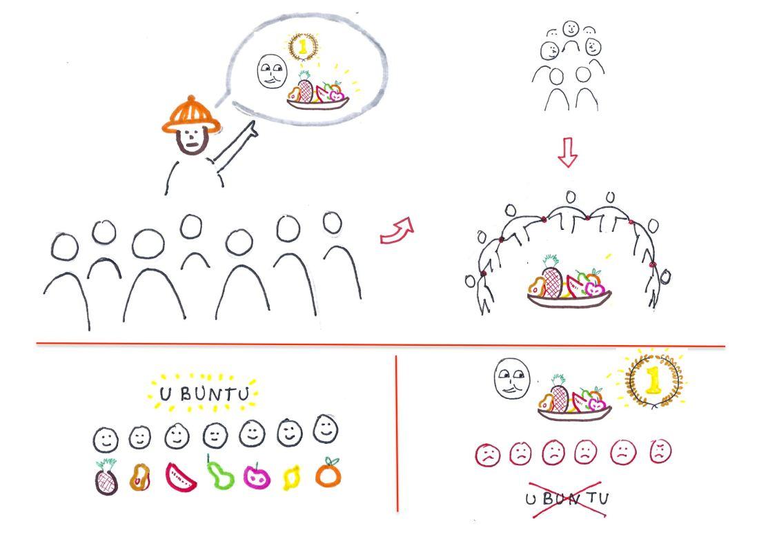 Ubuntu: ¿cómo uno de nosotros podría estar feliz si los demás están tristes?