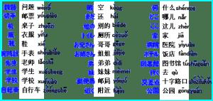 画像引用元:http://www50.tok2.com/home/chinese2/lesson/image129.gif