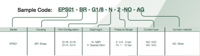 dimensions Interrupteur à membrane EPS01 Construction ref