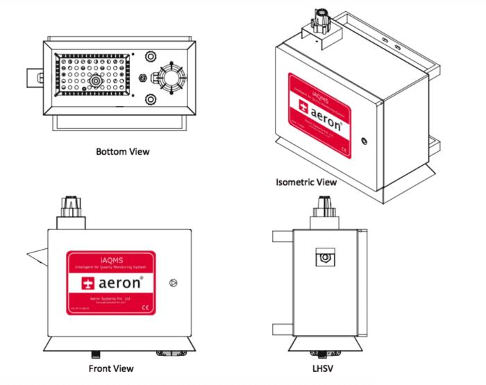 iAQMS-AERON-SYSTEMS