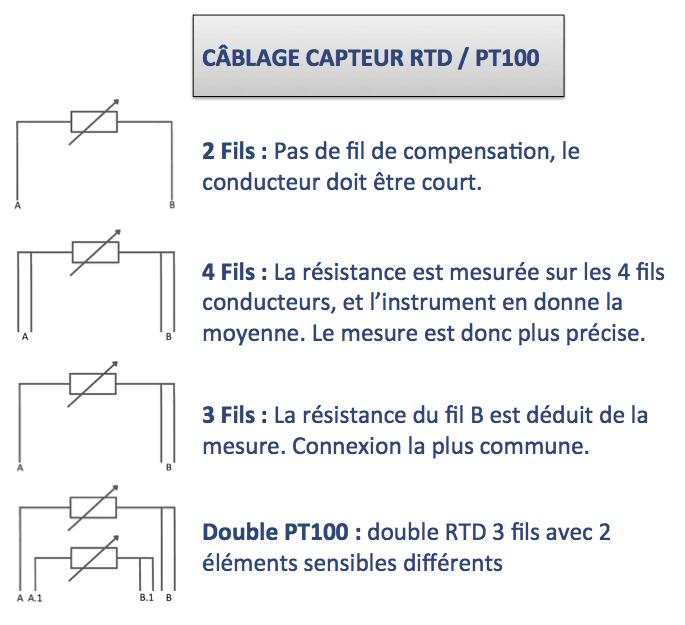cablage capteur RTD PT100