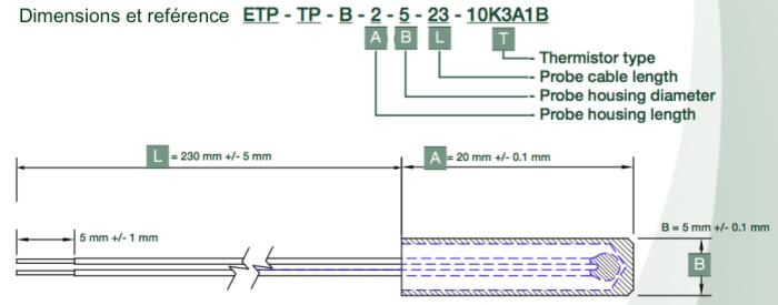dimension ETP-TP-B