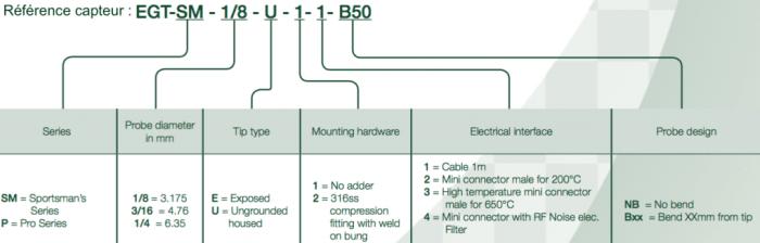 EGT-SM- 1:8-U-1-1-B50 capteur gaz echappement