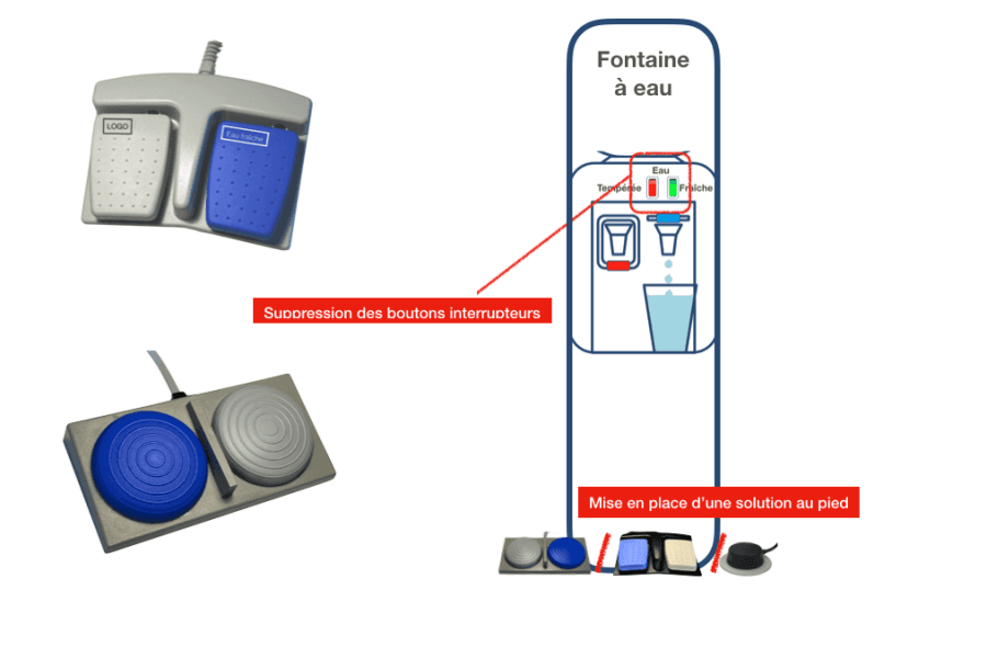 comment supprimer les boutons manuels sur fontaine à eau