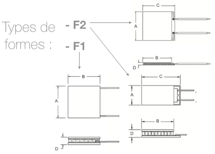 types de forme module peltier serie etx