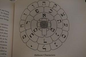 Hebrew letters_Qabalah_satanism_voodoo_häxkonst