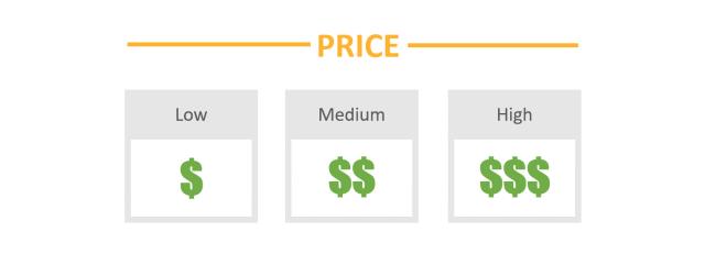 PriceCriteria